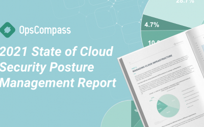 2021 State of Cloud Security Posture Management Report