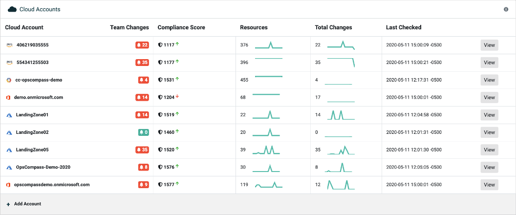 OpsCompass Continuously Monitoring Cloud Accounts