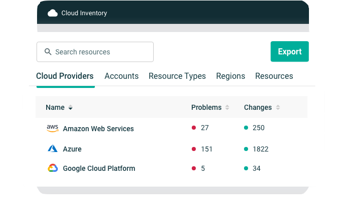 Cloud Inventory Dashboard