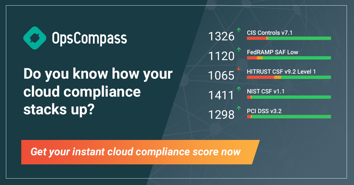 Find your compliance score