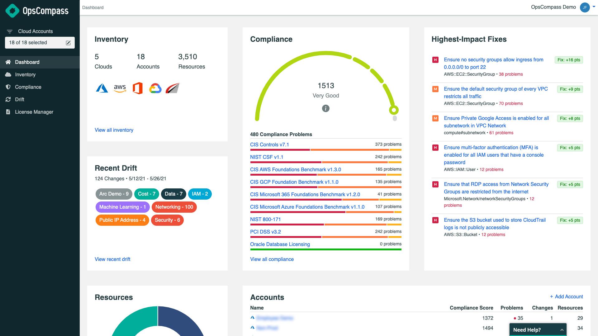 OpsCompass Dashboard